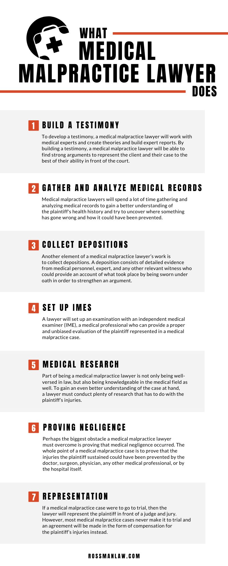 Infographic What a Medical Mapractice Lawyer Does